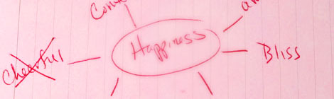 Happiness, Aspie Style