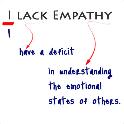 """I lack empathy"" simply means that ""I have a deficit in understanding the emotional states of others."""