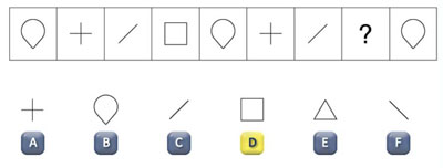 Example of a nonverbal reasoning matrix