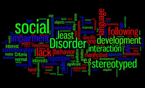 A wordmap of Autism Spectrum Disorder diagnostic criteria