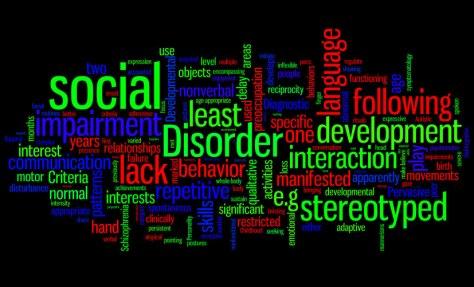A wordmap of Autism Spectrum Disorder diagnostic criteria