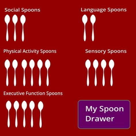 my-spoons