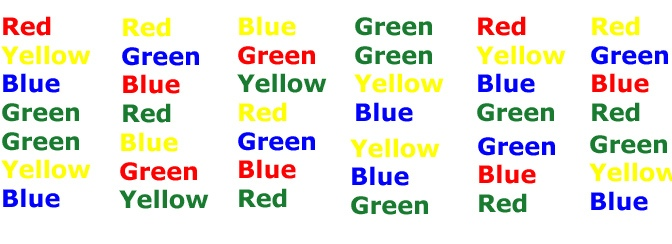 Taking the Stroop Test